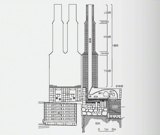 韮山反射炉の断面図